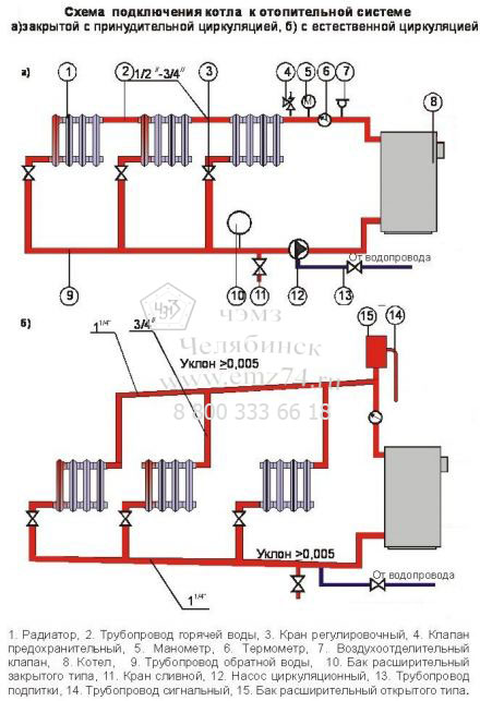 Схема подключения котлы к отопительной системе на сайте ЧЭМЗ