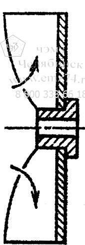 Схема конструктивного исполнения однодискового рабочего колеса