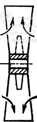 Схема конструктивного исполнения бездискового рабочего колеса на сайте ЧЭМЗ