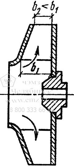 Схема конструктивного исполнения рабочего колеса с коническим передним диском