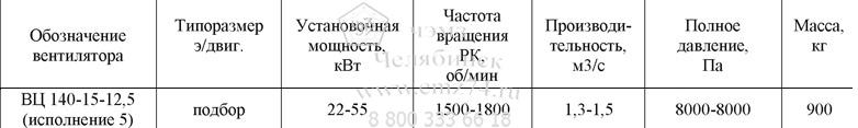 Технические характеристики радиального вентилятора ВЦ 140-15-12,5 (исп.5) на сайте ЧЭМЗ