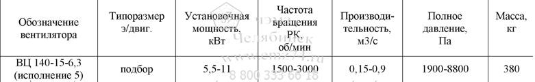 Технические характеристики радиального вентилятора ВЦ 140-15-6,3 (исп.5) на сайте ЧЭМЗ