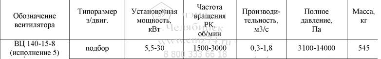 Технические характеристики радиального вентилятора ВЦ 140-15-8 (исп.5) на сайте ЧЭМЗ