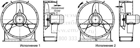 Габаритно-присоединительная схема вентилятора ВО 14-320-8 на сайте ЧЭМЗ