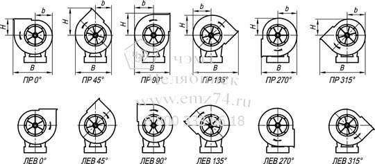 Положение корпуса вентиляторов ВР 140-40-8 (исп.1) на сайте ЧЭМЗ