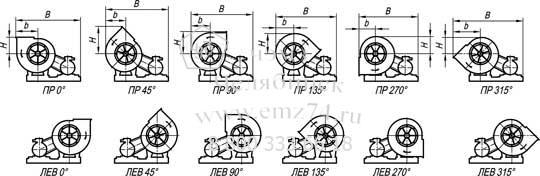 Положение корпуса вентиляторов ВР 140-40-8 (исп.5) на сайте ЧЭМЗ